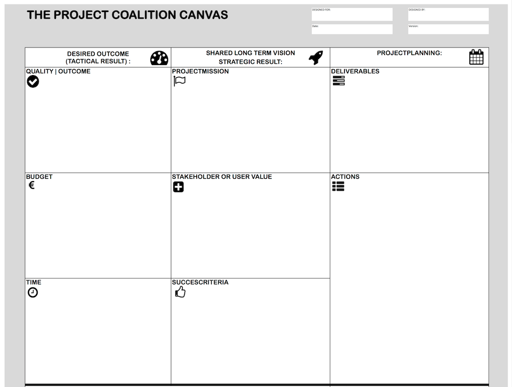 The Project Coalition Canvas